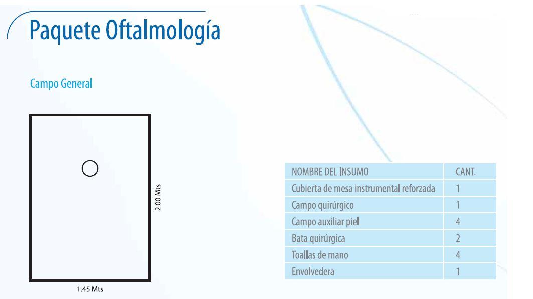 Paquete Oftalmología