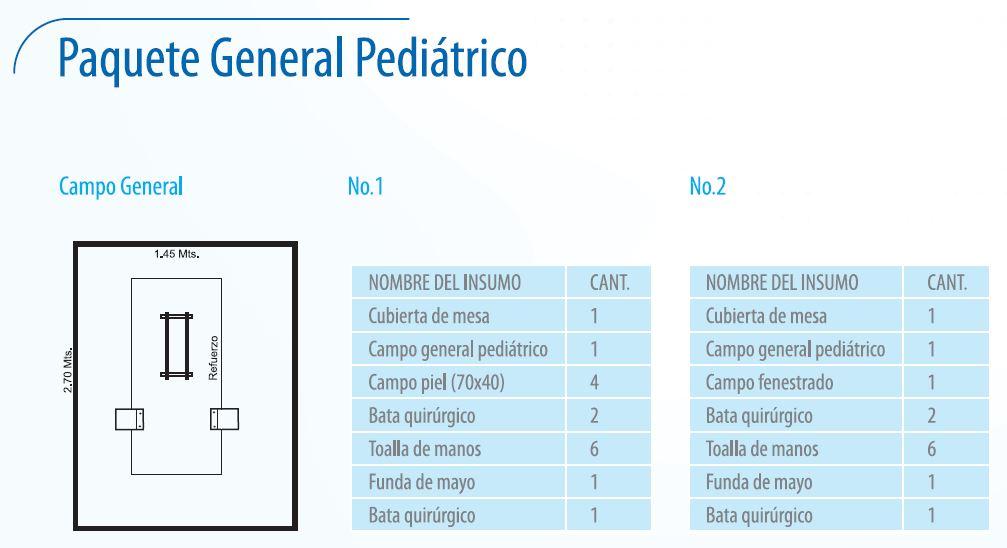 Paquete General Pediátrico