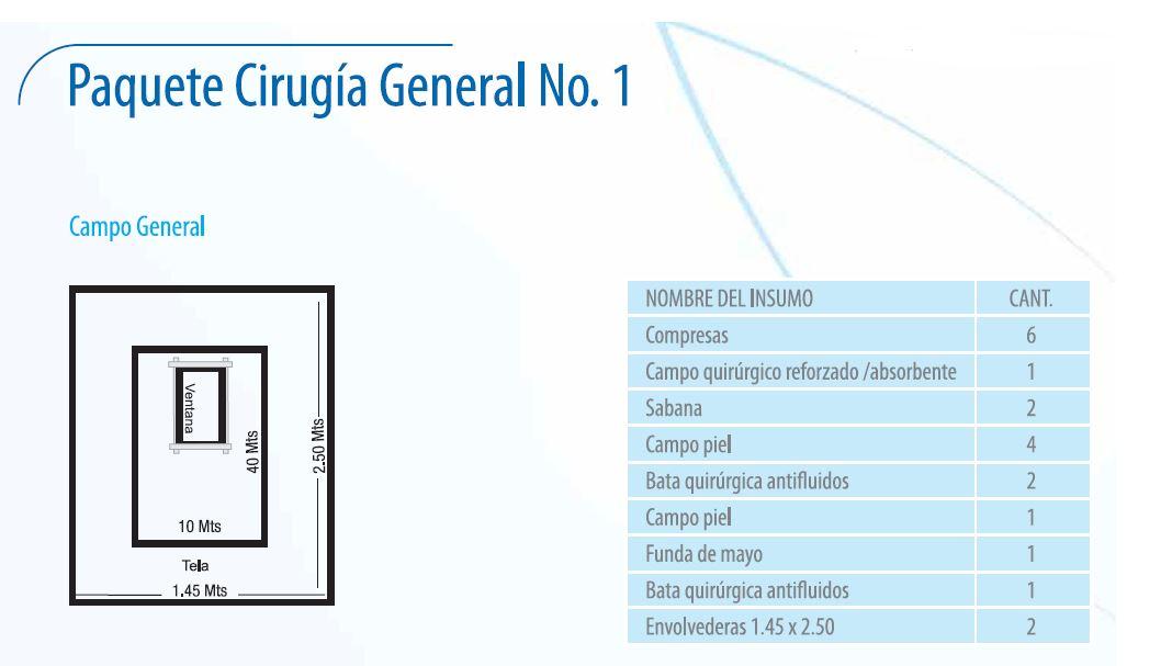 Paquete Cirugía General No. 1