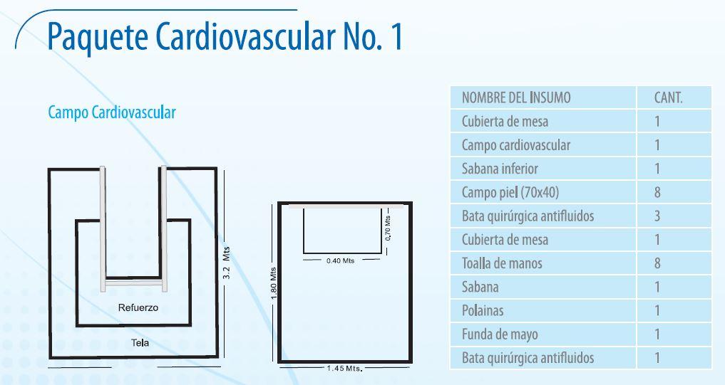 Paquete Cardiovascular No. 1