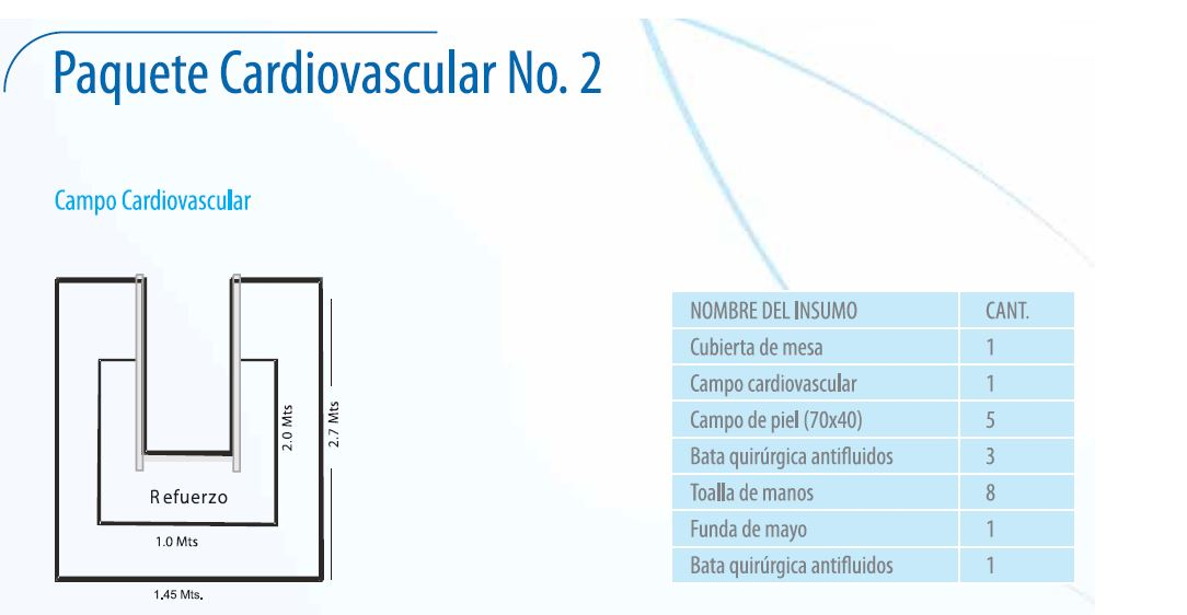 Paquete Cardiovascular No. 2