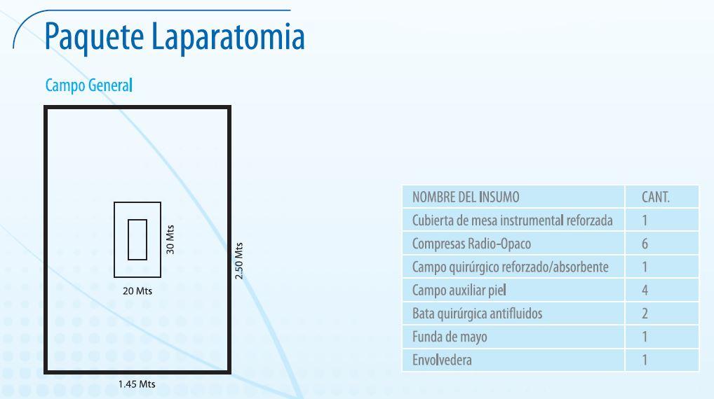 Paquete Laparatomia